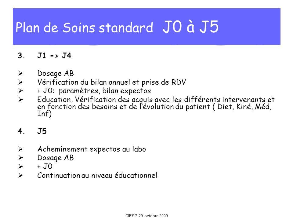 3.J1 => J4 Dosage AB Vérification du bilan annuel et prise de RDV + J0: paramètres, bilan expectos Education, Vérification des acquis avec les différe