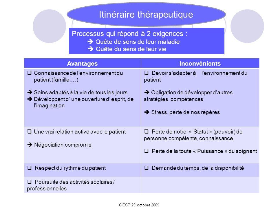 AvantagesInconvénients Connaissance de lenvironnement du patient (famille,…) Soins adaptés à la vie de tous les jours Développent d une ouverture d es