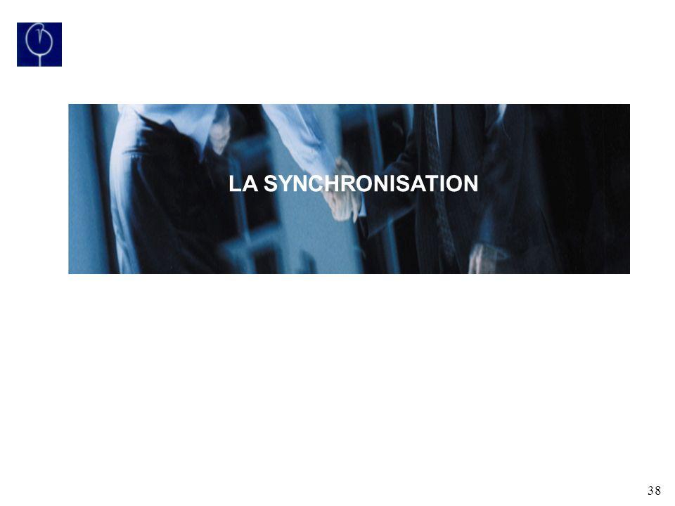 38 LA SYNCHRONISATION