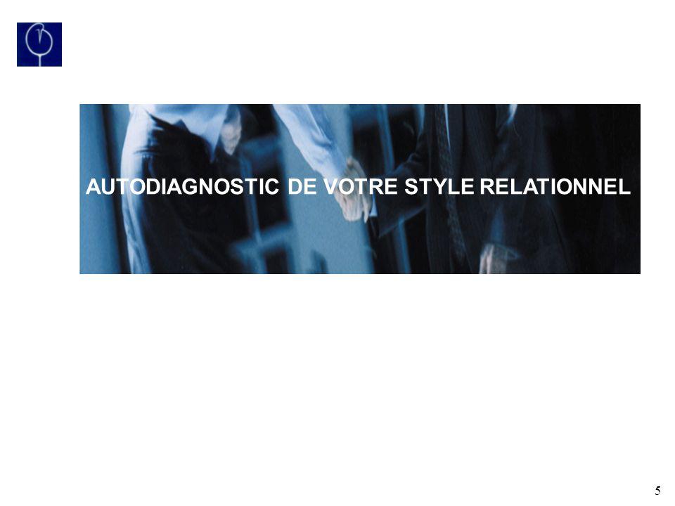 5 AUTODIAGNOSTIC DE VOTRE STYLE RELATIONNEL