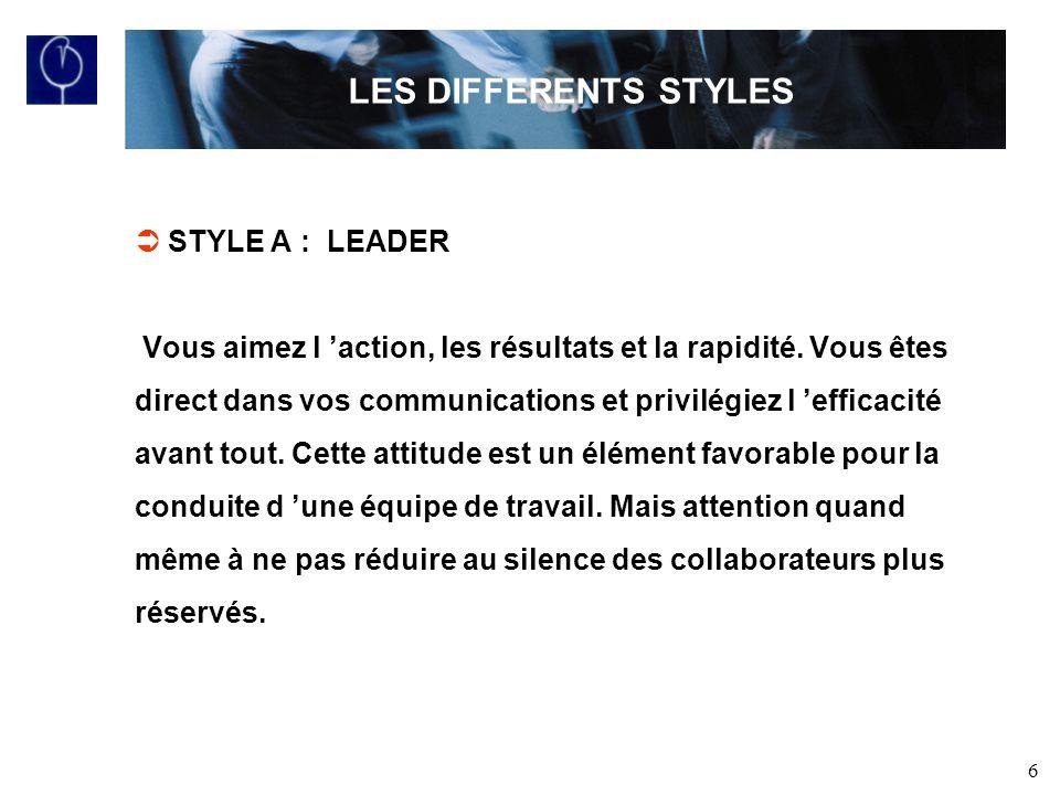 6 STYLE A : LEADER Vous aimez l action, les résultats et la rapidité.