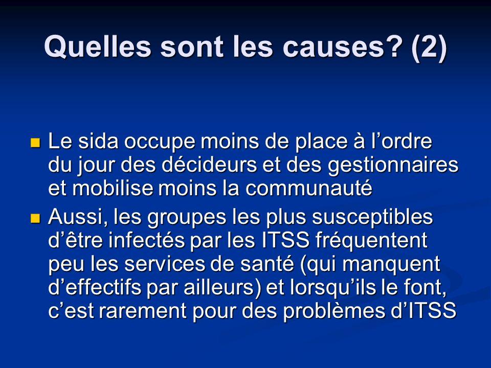Quelles sont les causes? (2) Le sida occupe moins de place à lordre du jour des décideurs et des gestionnaires et mobilise moins la communauté Le sida