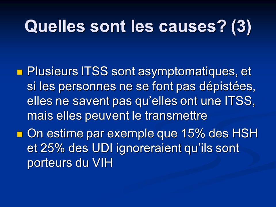 Quelles sont les causes? (3) Plusieurs ITSS sont asymptomatiques, et si les personnes ne se font pas dépistées, elles ne savent pas quelles ont une IT