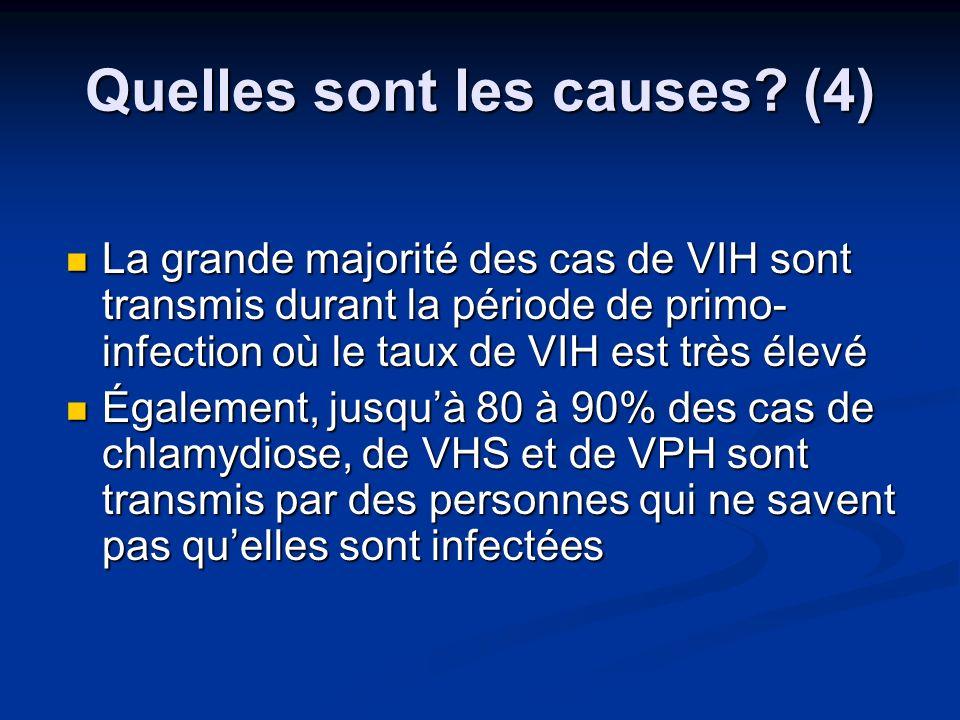 Quelles sont les causes? (4) La grande majorité des cas de VIH sont transmis durant la période de primo- infection où le taux de VIH est très élevé La