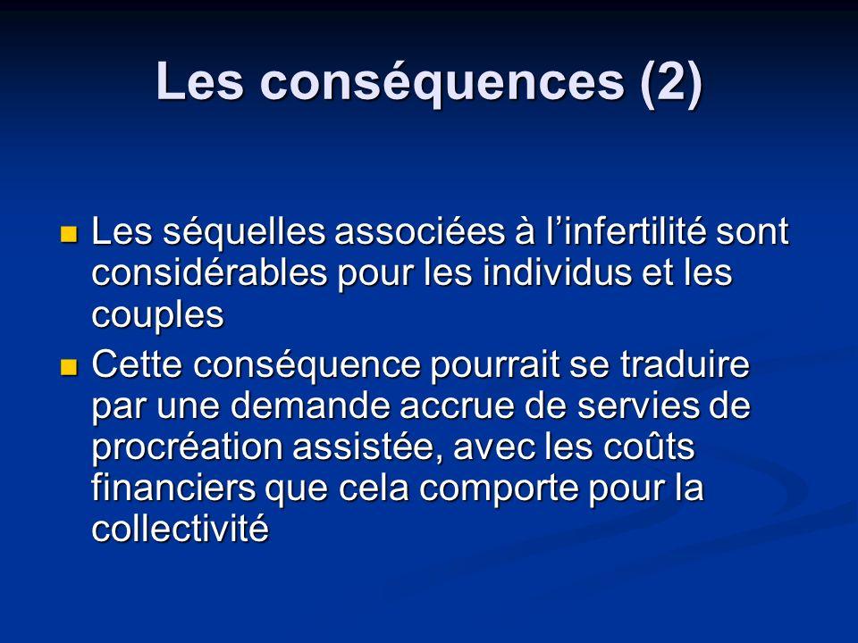 Les conséquences (2) Les séquelles associées à linfertilité sont considérables pour les individus et les couples Les séquelles associées à linfertilit