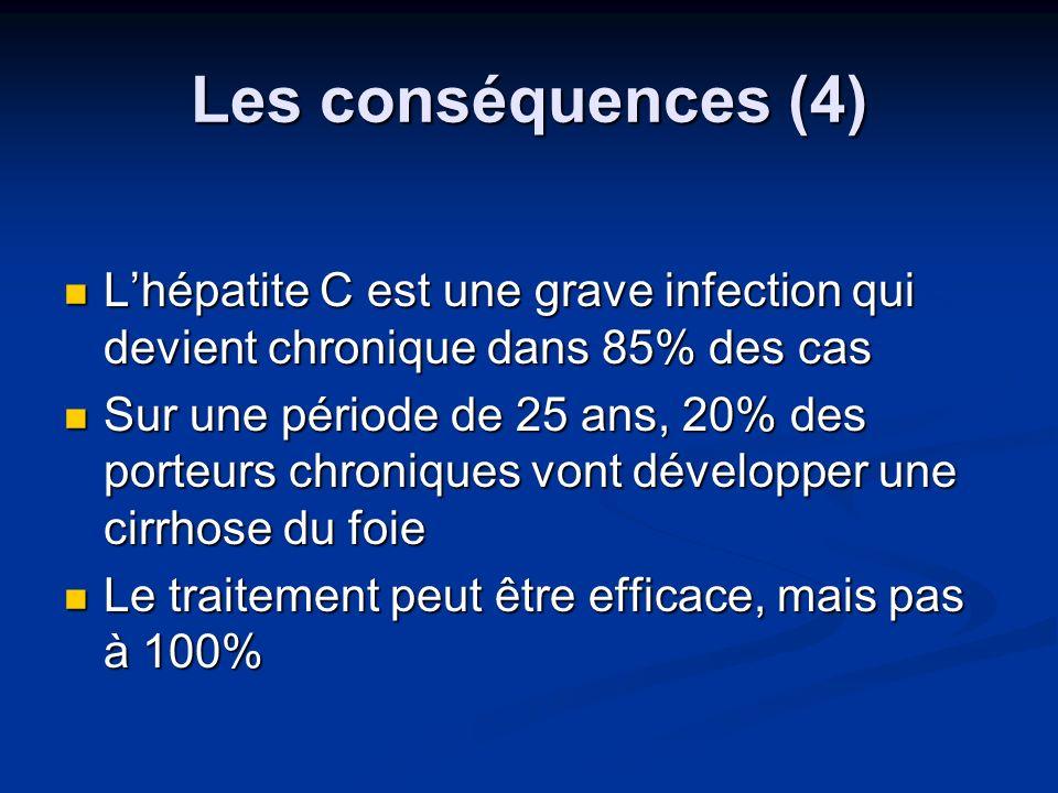 Les conséquences (4) Lhépatite C est une grave infection qui devient chronique dans 85% des cas Lhépatite C est une grave infection qui devient chroni