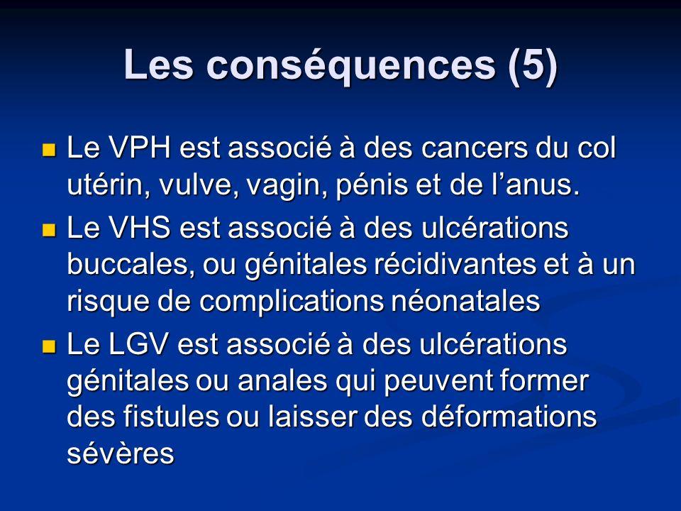 Les conséquences (5) Le VPH est associé à des cancers du col utérin, vulve, vagin, pénis et de lanus. Le VPH est associé à des cancers du col utérin,