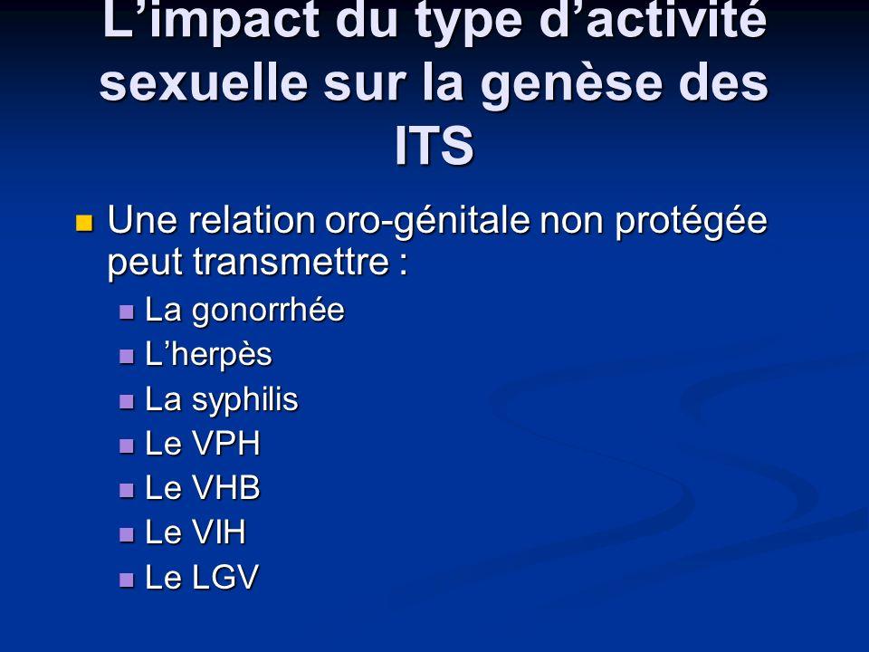 Limpact du type dactivité sexuelle sur la genèse des ITS Une relation oro-génitale non protégée peut transmettre : Une relation oro-génitale non proté