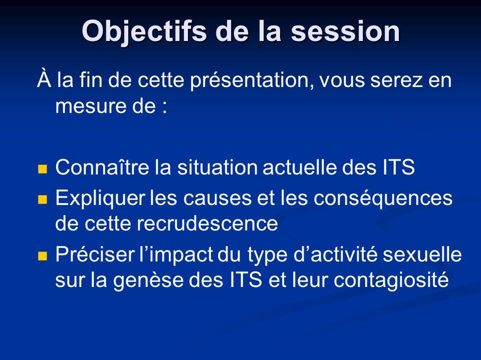 Objectifs de la session À la fin de cette présentation, vous serez en mesure de : Connaître la situation actuelle des ITS Expliquer les causes et les