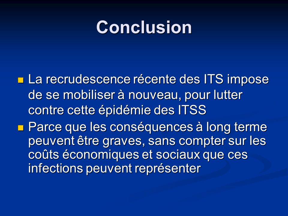 Conclusion La recrudescence récente des ITS impose de se mobiliser à nouveau, pour lutter contre cette épidémie des ITSS La recrudescence récente des