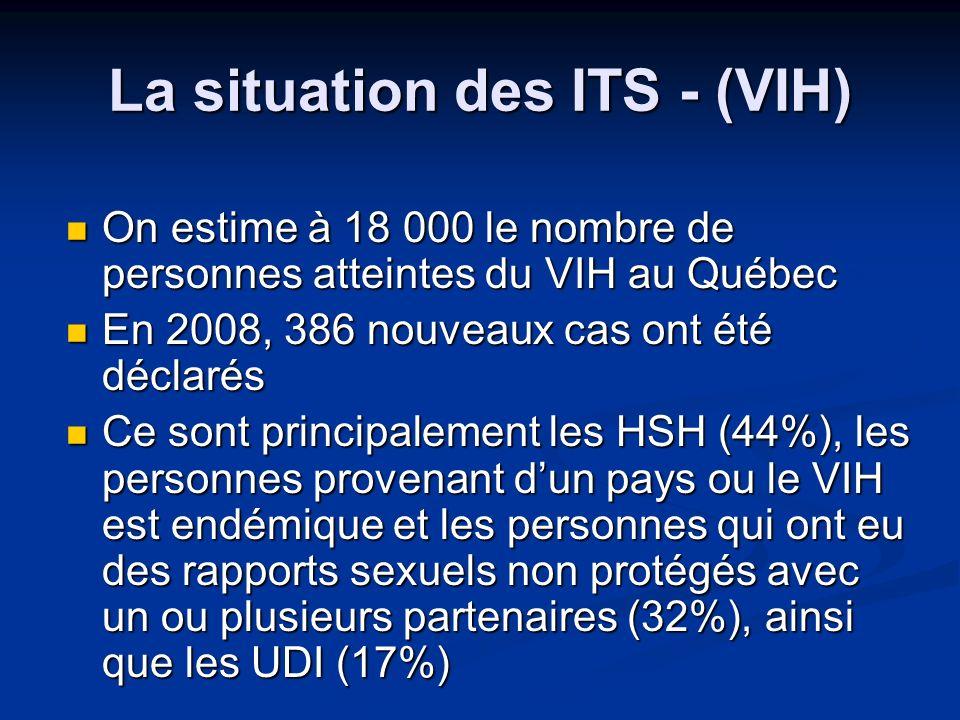 La situation des ITS - (VIH) On estime à 18 000 le nombre de personnes atteintes du VIH au Québec On estime à 18 000 le nombre de personnes atteintes