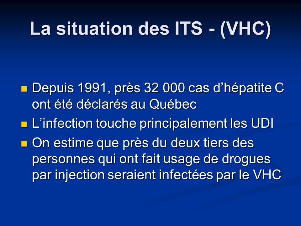 La situation des ITS - (VHC) Depuis 1991, près 32 000 cas dhépatite C ont été déclarés au Québec Depuis 1991, près 32 000 cas dhépatite C ont été décl