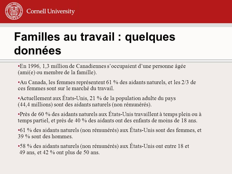 Familles au travail : quelques données En 1996, 1,3 million de Canadiennes soccupaient dune personne âgée (ami(e) ou membre de la famille).