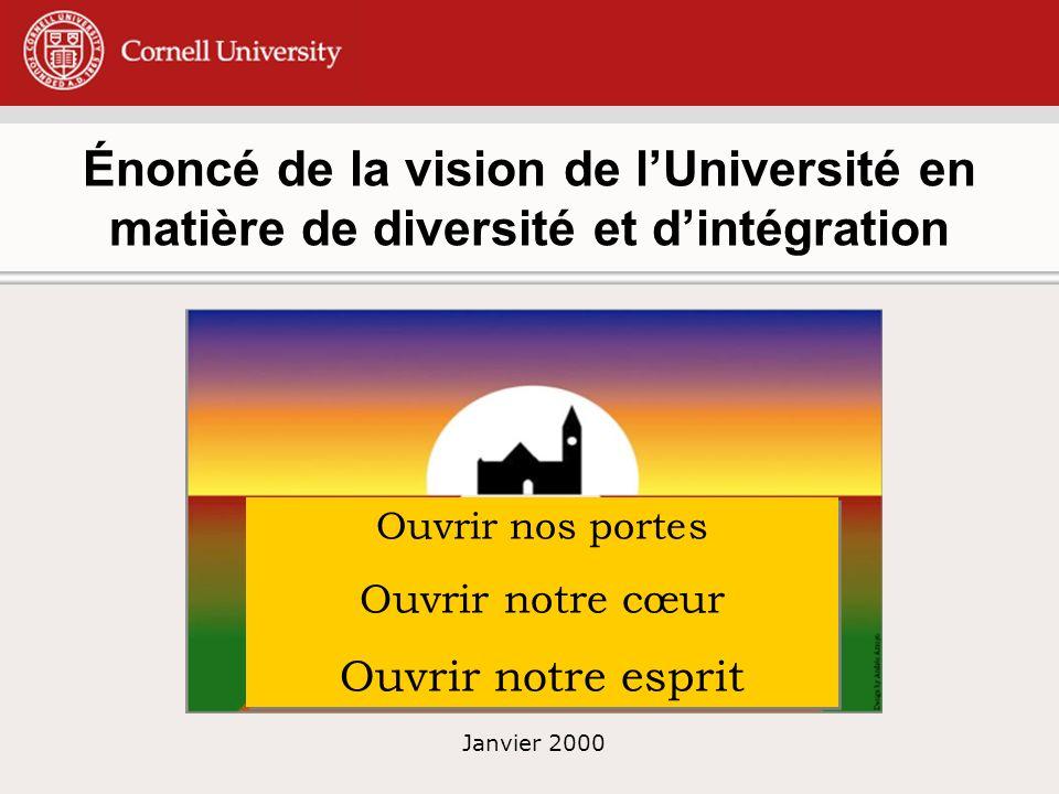 Énoncé de la vision de lUniversité en matière de diversité et dintégration Janvier 2000 Ouvrir nos portes Ouvrir notre cœur Ouvrir notre esprit Ouvrir nos portes Ouvrir notre cœur Ouvrir notre esprit