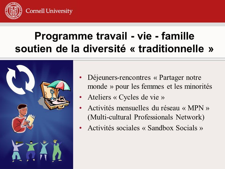 Programme travail - vie - famille soutien de la diversité « traditionnelle » Déjeuners-rencontres « Partager notre monde » pour les femmes et les minorités Ateliers « Cycles de vie » Activités mensuelles du réseau « MPN » (Multi-cultural Professionals Network) Activités sociales « Sandbox Socials »