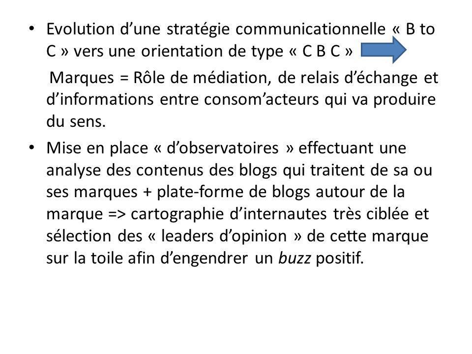 Evolution dune stratégie communicationnelle « B to C » vers une orientation de type « C B C » Marques = Rôle de médiation, de relais déchange et dinformations entre consomacteurs qui va produire du sens.