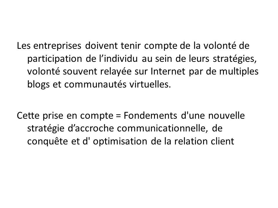 1) Les nouveaux rapports « Consommateur – Entreprise ».