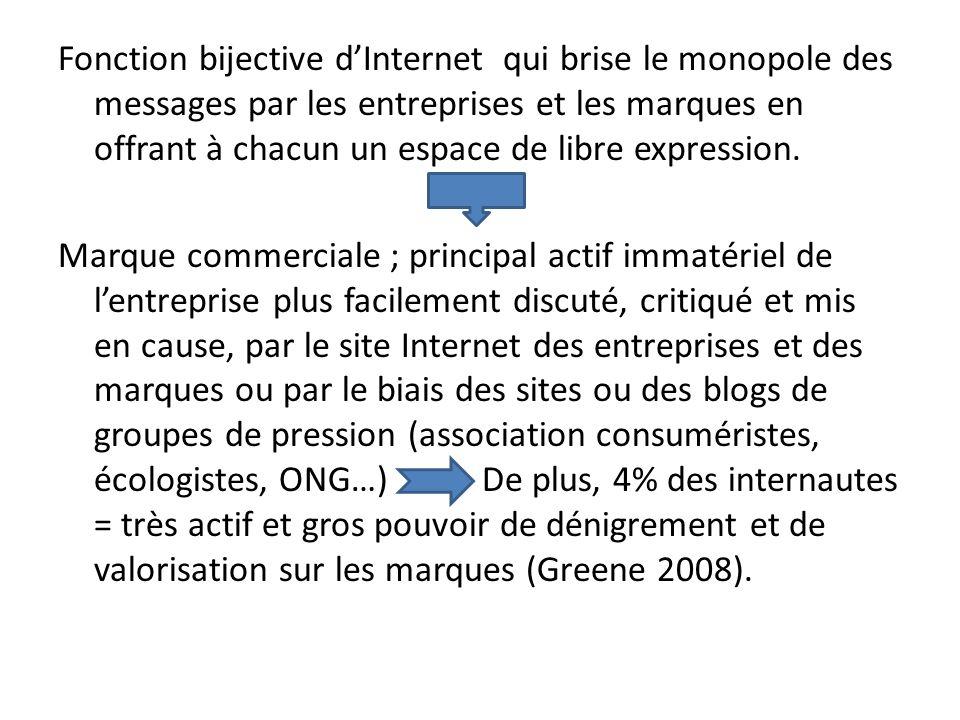 Fonction bijective dInternet qui brise le monopole des messages par les entreprises et les marques en offrant à chacun un espace de libre expression.