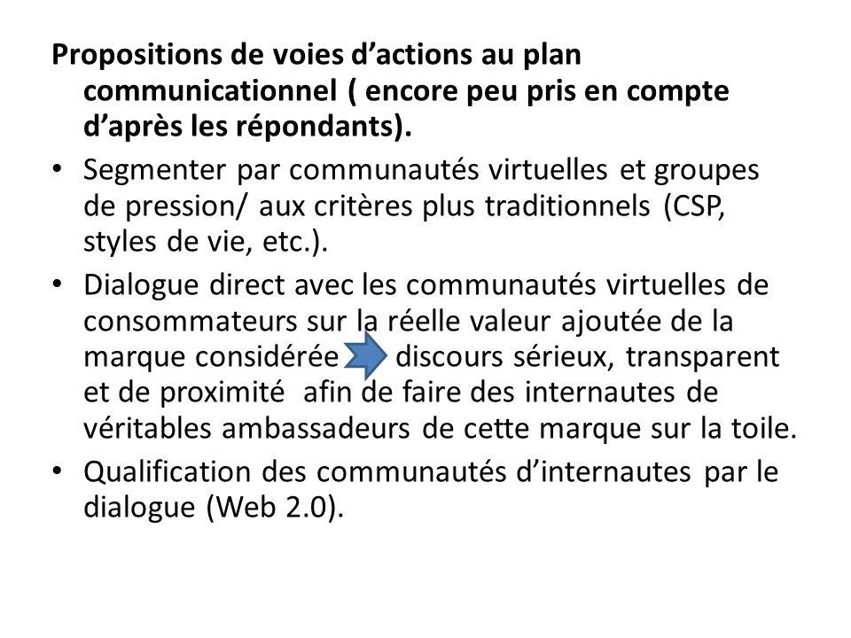 Propositions de voies dactions au plan communicationnel ( encore peu pris en compte daprès les répondants).