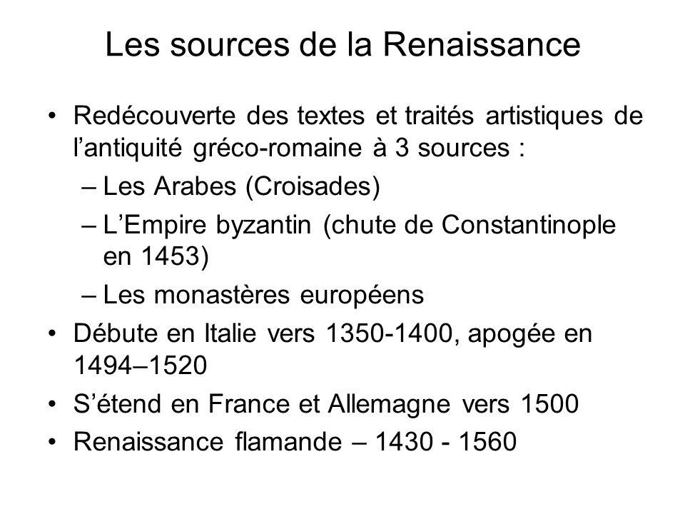 Les sources de la Renaissance Redécouverte des textes et traités artistiques de lantiquité gréco-romaine à 3 sources : –Les Arabes (Croisades) –LEmpir