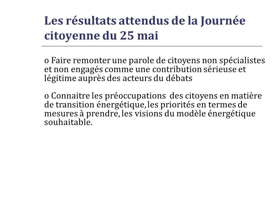 Les résultats attendus de la Journée citoyenne du 25 mai o Faire remonter une parole de citoyens non spécialistes et non engagés comme une contributio