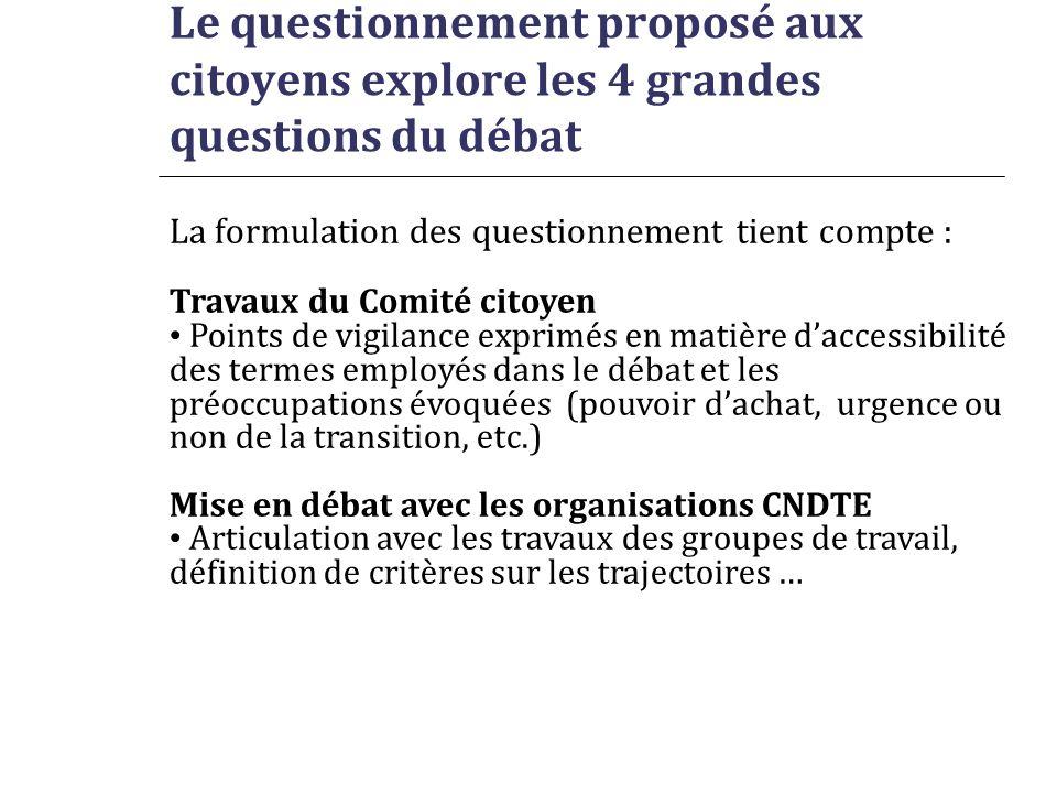 Le questionnement proposé aux citoyens explore les 4 grandes questions du débat La formulation des questionnement tient compte : Travaux du Comité cit