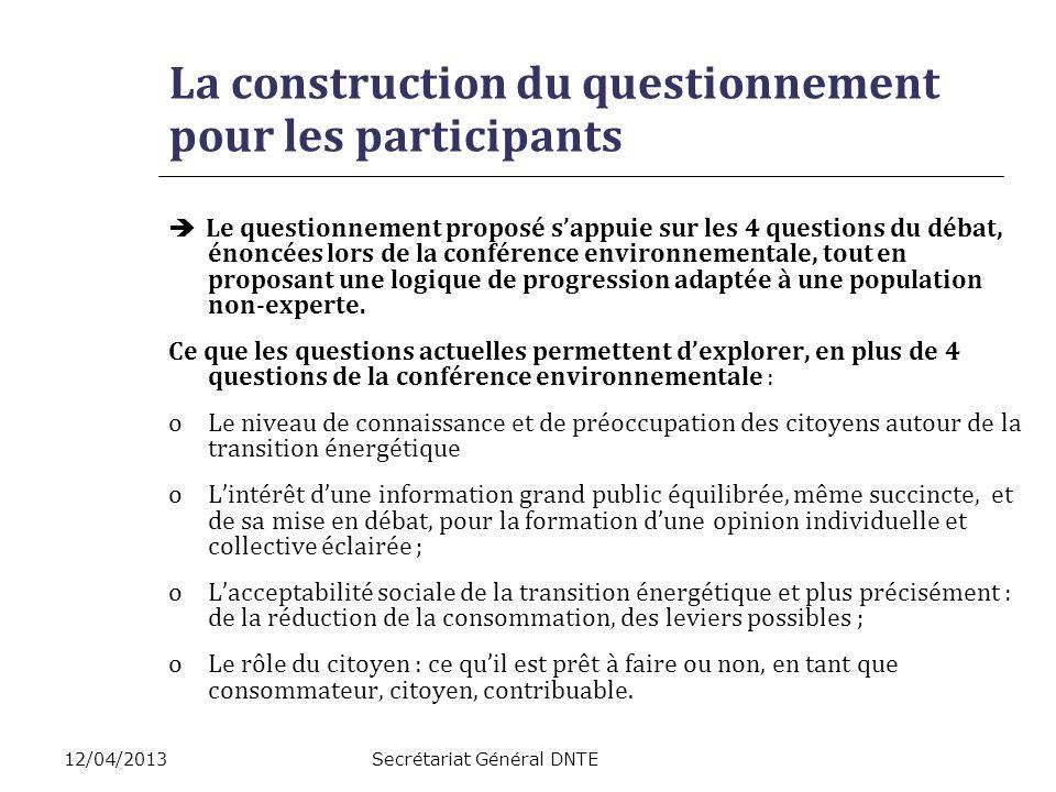 12/04/2013Secrétariat Général DNTE La construction du questionnement pour les participants Le questionnement proposé sappuie sur les 4 questions du dé