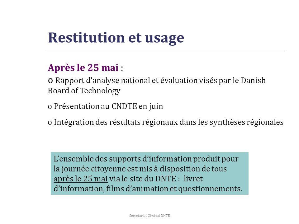 Secrétariat Général DNTE Restitution et usage Après le 25 mai : o Rapport danalyse national et évaluation visés par le Danish Board of Technology o Pr