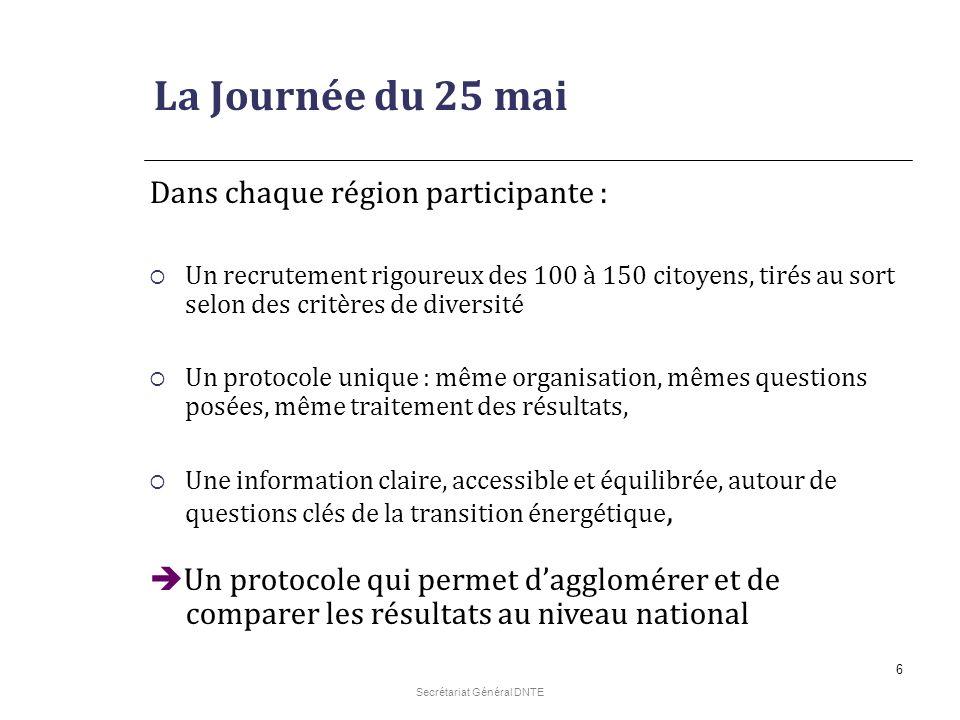 Secrétariat Général DNTE 6 La Journée du 25 mai Dans chaque région participante : Un recrutement rigoureux des 100 à 150 citoyens, tirés au sort selon