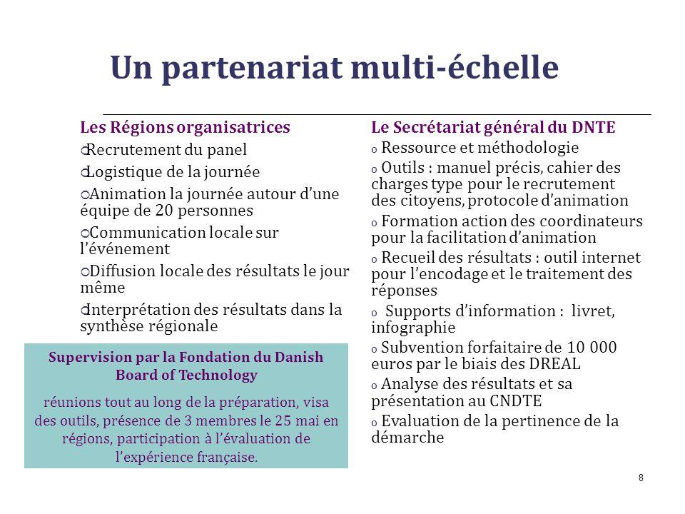 8 Un partenariat multi-échelle Les Régions organisatrices Recrutement du panel Logistique de la journée Animation la journée autour dune équipe de 20