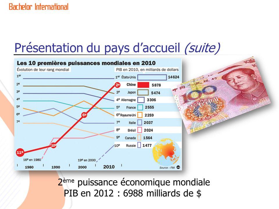 Présentation du pays daccueil (suite) 2 ème puissance économique mondiale PIB en 2012 : 6988 milliards de $
