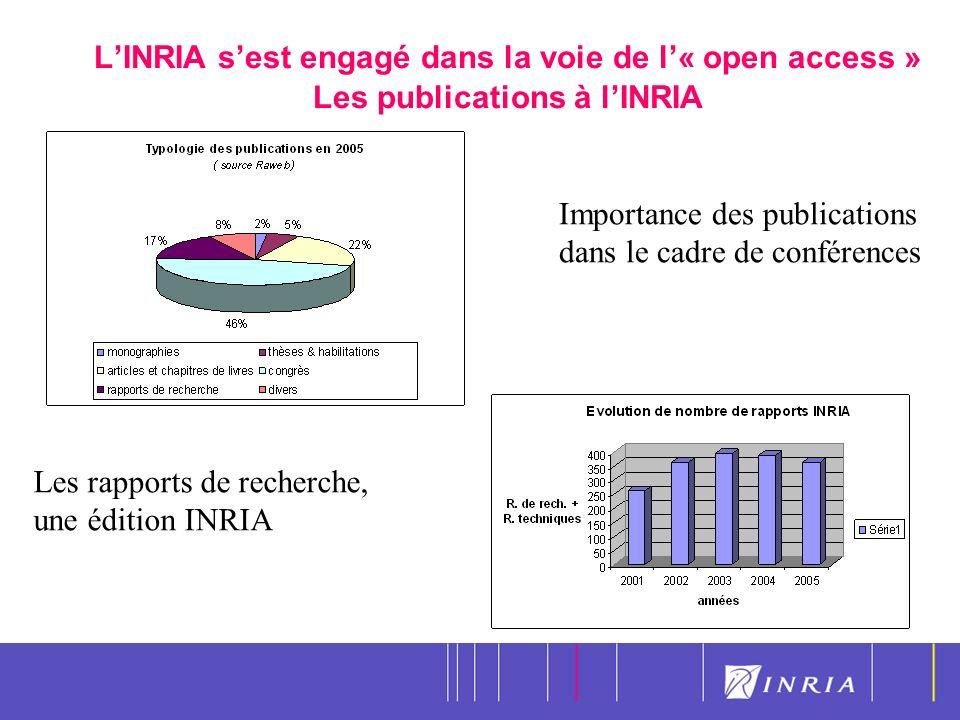 19 LINRIA sest engagé dans la voie de l« open access » Les publications à lINRIA Les rapports de recherche, une édition INRIA Importance des publications dans le cadre de conférences