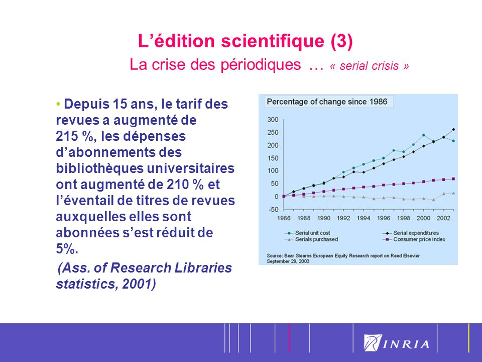 7 Lédition scientifique (4) La crise des périodiques … Le désengagement des universités vis-à-vis des éditeurs « We now pay $1.7 million dollars for Elsevier journals.