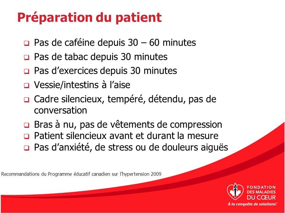 Préparation du patient Pas de caféine depuis 30 – 60 minutes Pas de tabac depuis 30 minutes Pas dexercices depuis 30 minutes Vessie/intestins à laise