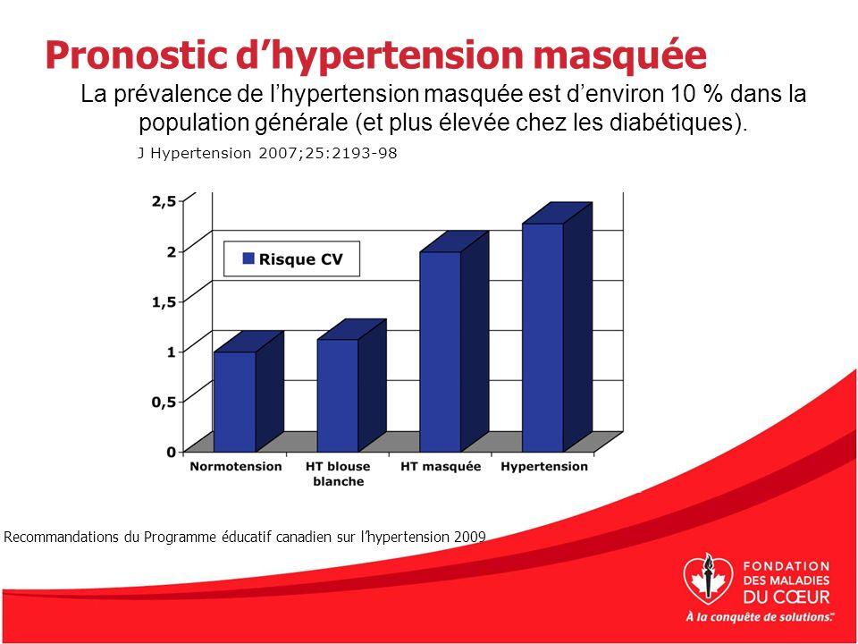 Pronostic dhypertension masquée J Hypertension 2007;25:2193-98 La prévalence de lhypertension masquée est denviron 10 % dans la population générale (e