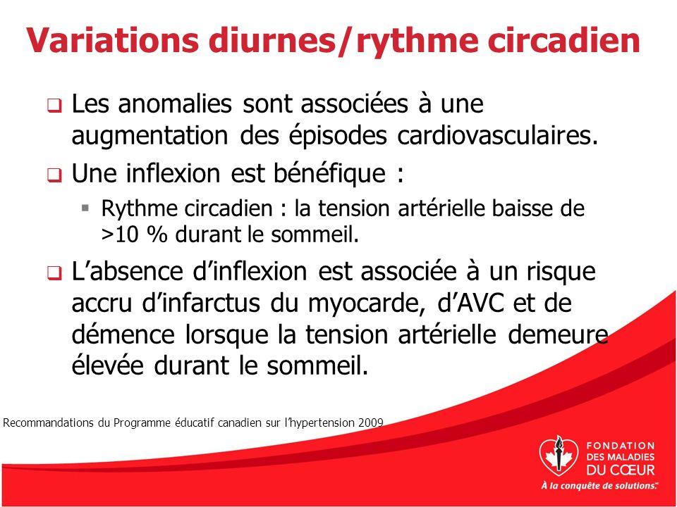 Variations diurnes/rythme circadien Les anomalies sont associées à une augmentation des épisodes cardiovasculaires. Une inflexion est bénéfique : Ryth