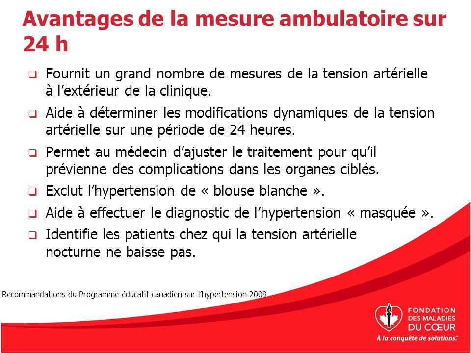 Avantages de la mesure ambulatoire sur 24 h Fournit un grand nombre de mesures de la tension artérielle à lextérieur de la clinique. Aide à déterminer