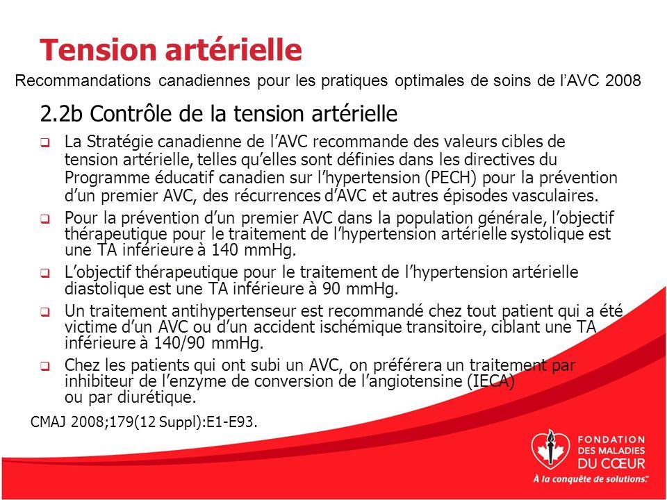2.2b Contrôle de la tension artérielle(suite) Un traitement antihypertenseur est recommandé pour la prévention dun premier AVC ou des récurrences dAVC chez les patients diabétiques, de manière à atteindre une TA systolique inférieure à 130 mmHg et une TA diastolique inférieure à 80 mmHg.