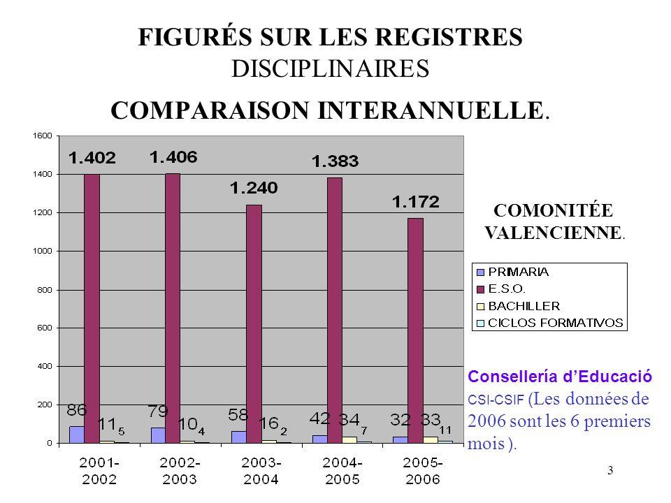 33 (Alicante, 2001 ) 4,5 3,2 3,4 2,73 4 3,4 2,33 2,8 2,2 1,9 2,26 3,93 3,74 2,8 INTRAPOLAN ANTIVALORES DISINTONIA SDAD/IES DEFECTO SOCIALIZ.