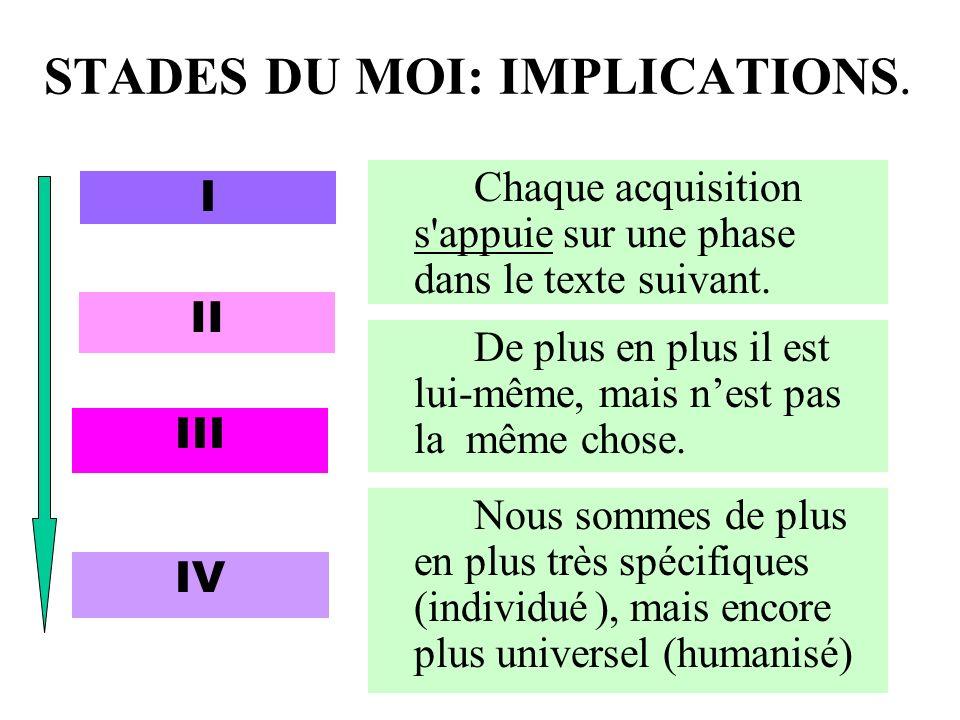 29 Toujours il ya l intégration de ces éléments dans la même structure.