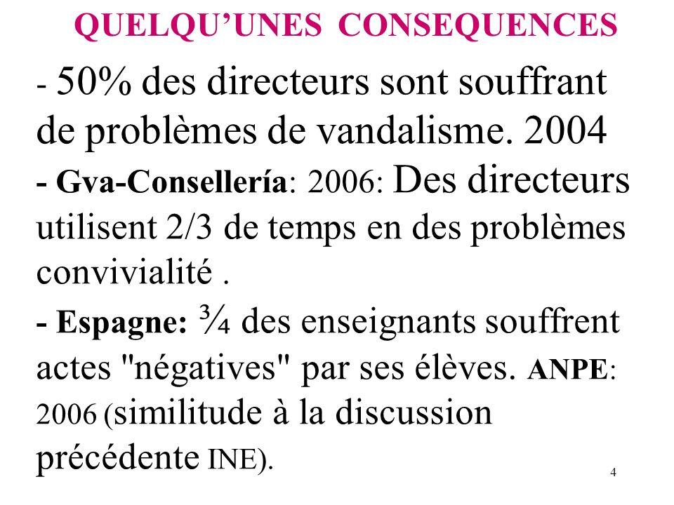 3 FIGURÉS SUR LES REGISTRES DISCIPLINAIRES COMPARAISON INTERANNUELLE.