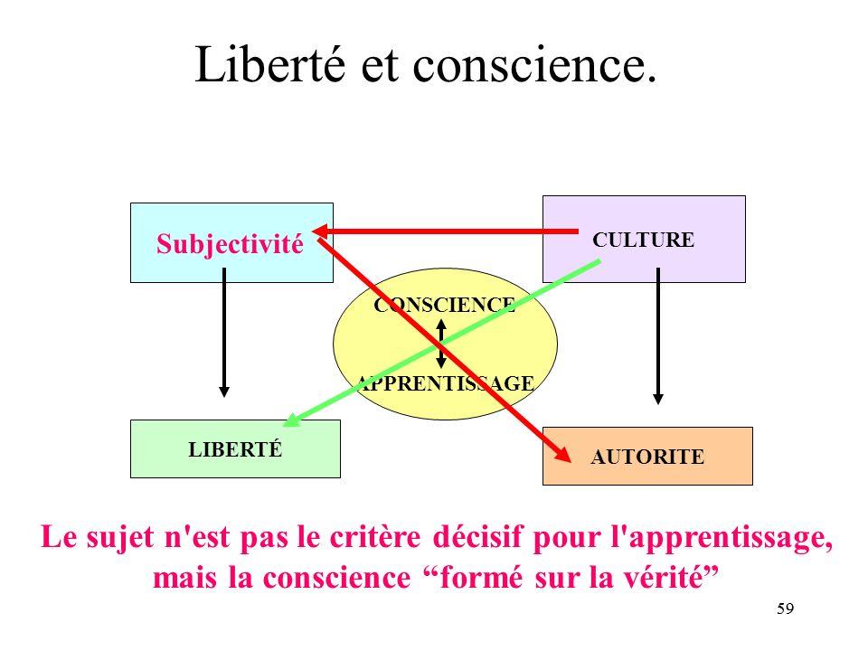 58 DISCUSSION: La relation entre la culture, les individus, la société et des niveaux de «l éducation»