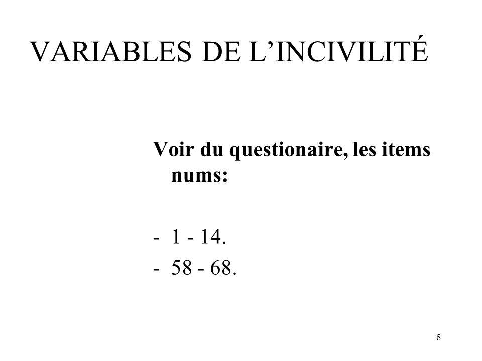 8 VARIABLES DE LINCIVILITÉ Voir du questionaire, les items nums: -1 - 14. -58 - 68.