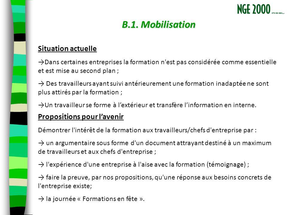 B.1. Mobilisation Situation actuelle Dans certaines entreprises la formation n'est pas considérée comme essentielle et est mise au second plan ; Des t