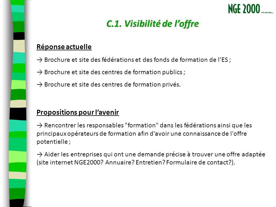 C.1. Visibilité de loffre Réponse actuelle Brochure et site des fédérations et des fonds de formation de lES ; Brochure et site des centres de formati