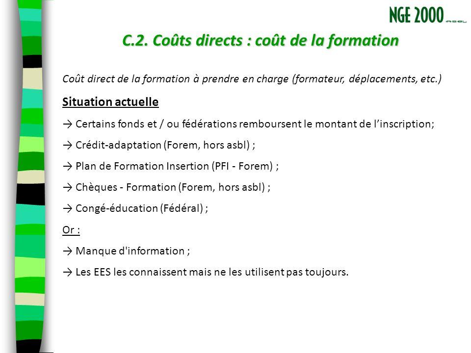 C.2. Coûts directs : coût de la formation Coût direct de la formation à prendre en charge (formateur, déplacements, etc.) Situation actuelle Certains