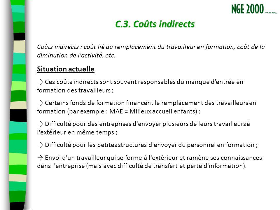 C.3. Coûts indirects Coûts indirects : coût lié au remplacement du travailleur en formation, coût de la diminution de l'activité, etc. Situation actue