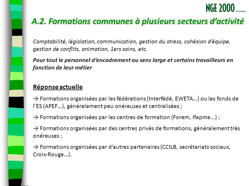 A.2. Formations communes à plusieurs secteurs dactivité Comptabilité, législation, communication, gestion du stress, cohésion déquipe, gestion de conf