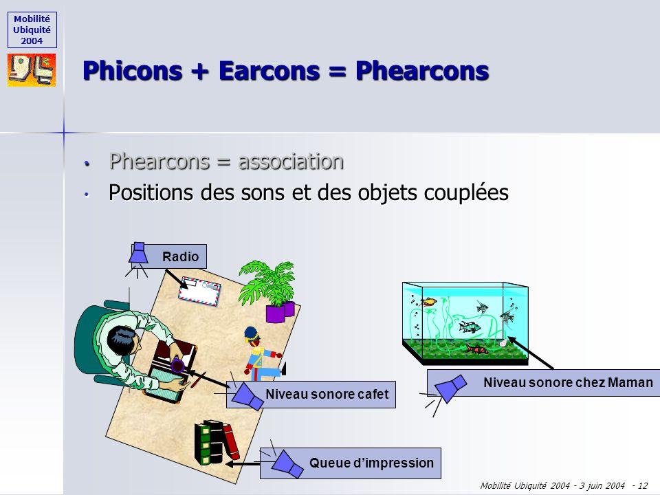 Mobilité Ubiquité 2004 Mobilité Ubiquité 2004 - 3 juin 2004 - 11 Phicons + Earcons = Phearcons Phearcons = association Phearcons = association dobjets
