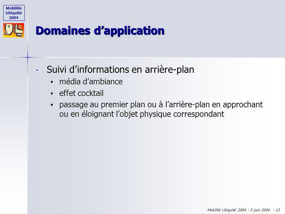 Mobilité Ubiquité 2004 Mobilité Ubiquité 2004 - 3 juin 2004 - 12 Phicons + Earcons = Phearcons Phearcons = association Phearcons = association Positio
